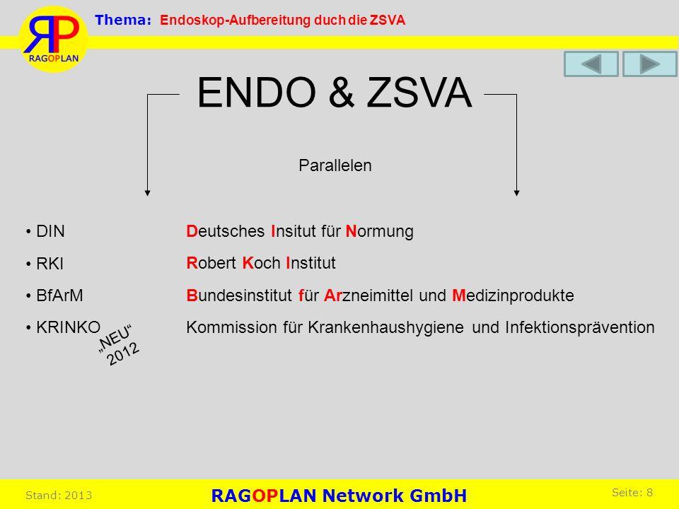 ENDO & ZSVA DIN Deutsches Insitut für Normung RKI Robert Koch Institut BfArM Bundesinstitut für Arzneimittel und Medizinprodukte KRINKO Kommission für