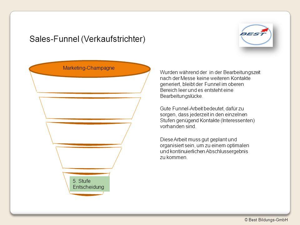 © Best Bildungs-GmbH Sales-Funnel (Verkaufstrichter) Marketing-Champagne 5. Stufe Entscheidung Wurden während der in der Bearbeitungszeit nach der Mes