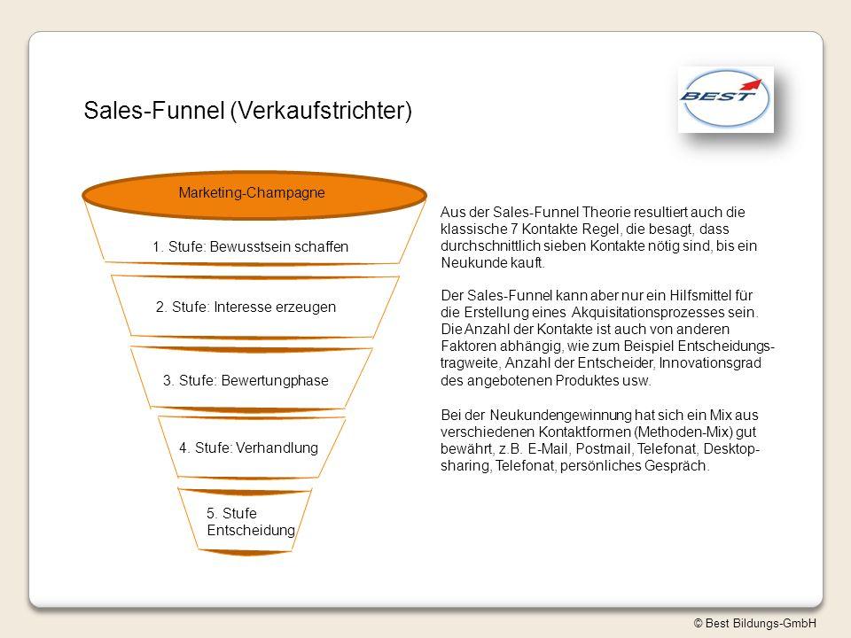 © Best Bildungs-GmbH Sales-Funnel (Verkaufstrichter) Marketing-Champagne 1.