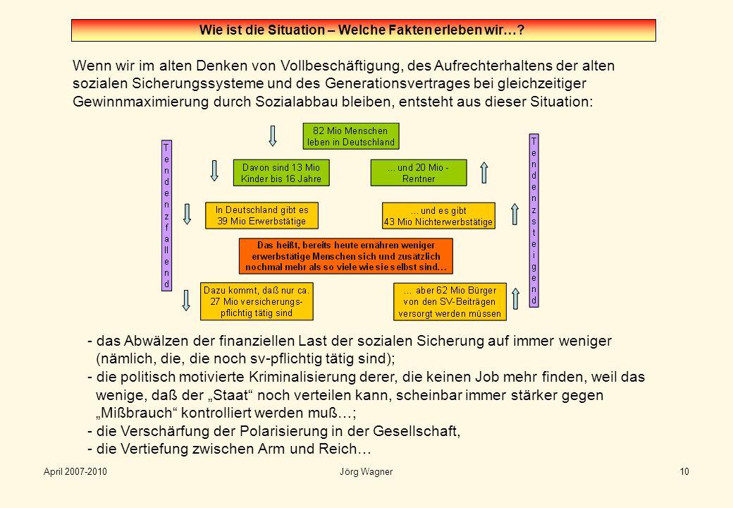 April 2007-2010Jörg Wagner10 Wie ist die Situation – Welche Fakten erleben wir…? Wenn wir im alten Denken von Vollbeschäftigung, des Aufrechterhaltens