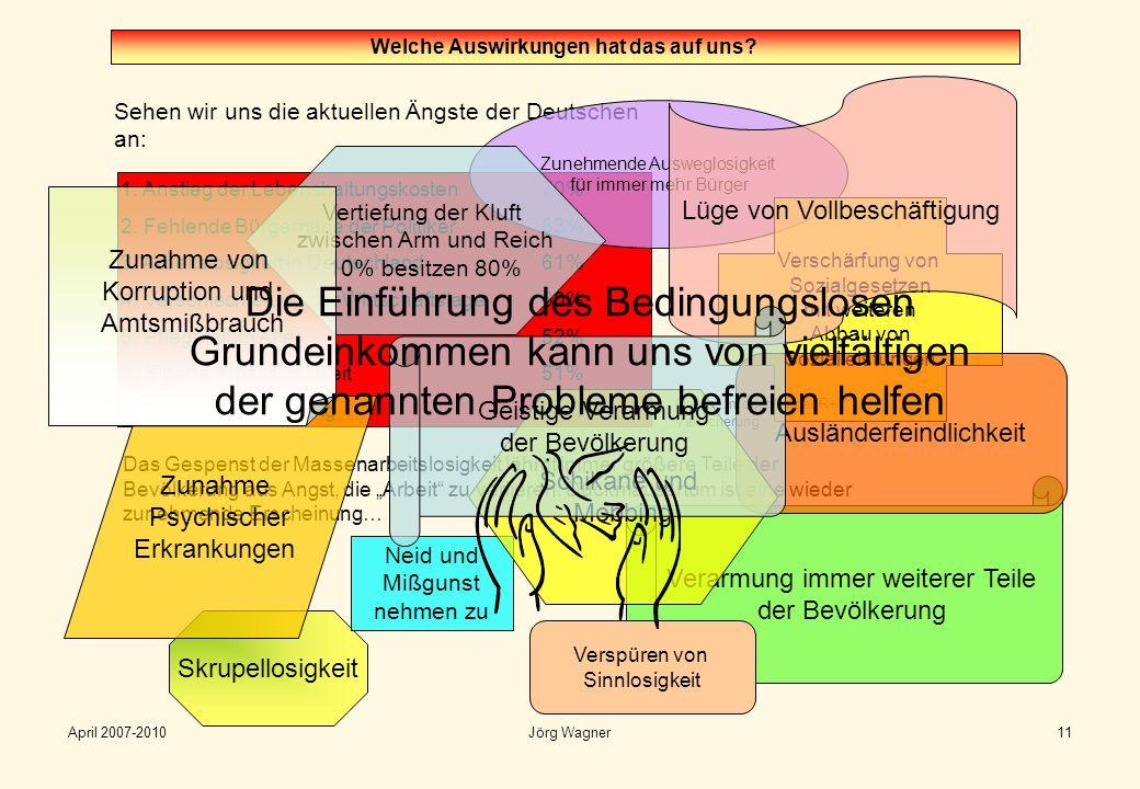 April 2007-2010Jörg Wagner11 Welche Auswirkungen hat das auf uns? Sehen wir uns die aktuellen Ängste der Deutschen an: 1. Anstieg der Lebenshaltungsko