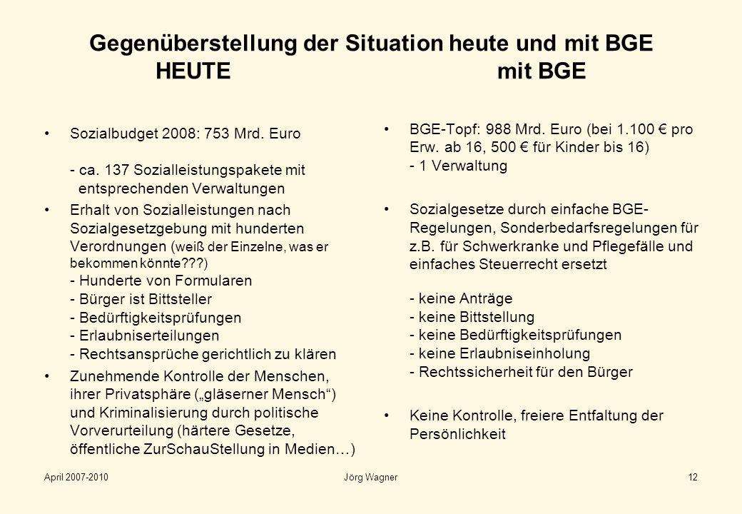 Gegenüberstellung der Situation heute und mit BGE HEUTE mit BGE Sozialbudget 2008: 753 Mrd. Euro - ca. 137 Sozialleistungspakete mit entsprechenden Ve
