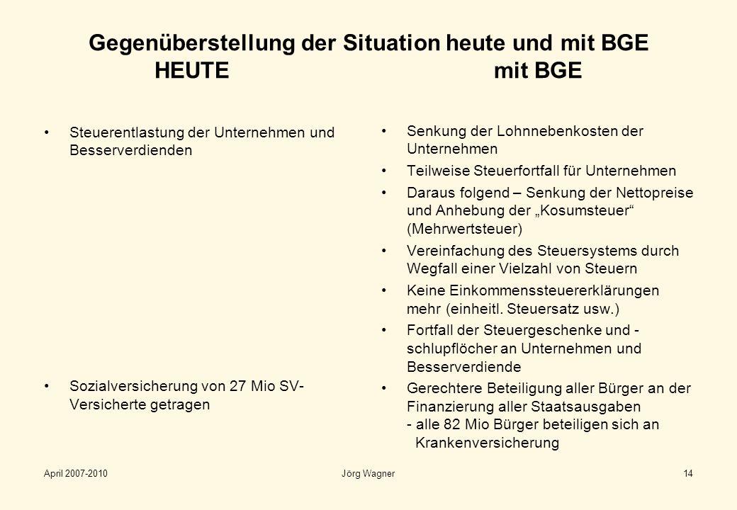 Steuerentlastung der Unternehmen und Besserverdienden Sozialversicherung von 27 Mio SV- Versicherte getragen Senkung der Lohnnebenkosten der Unternehm
