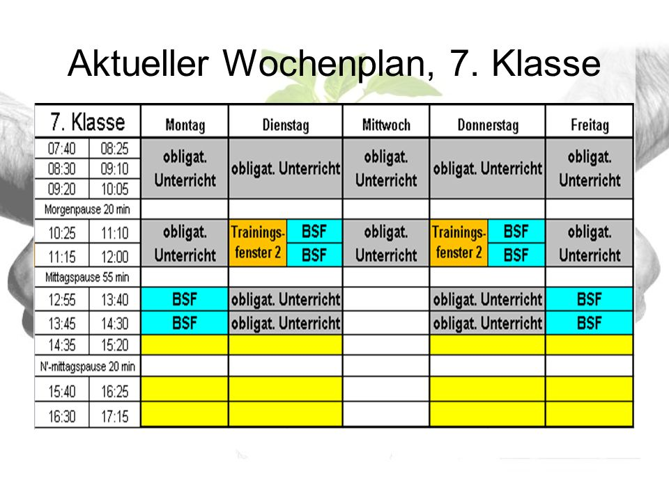 Aktueller Wochenplan, 7. Klasse