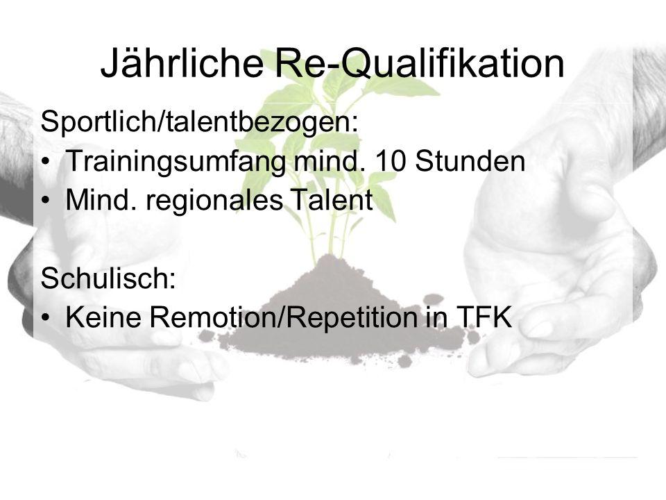 Jährliche Re-Qualifikation Sportlich/talentbezogen: Trainingsumfang mind.