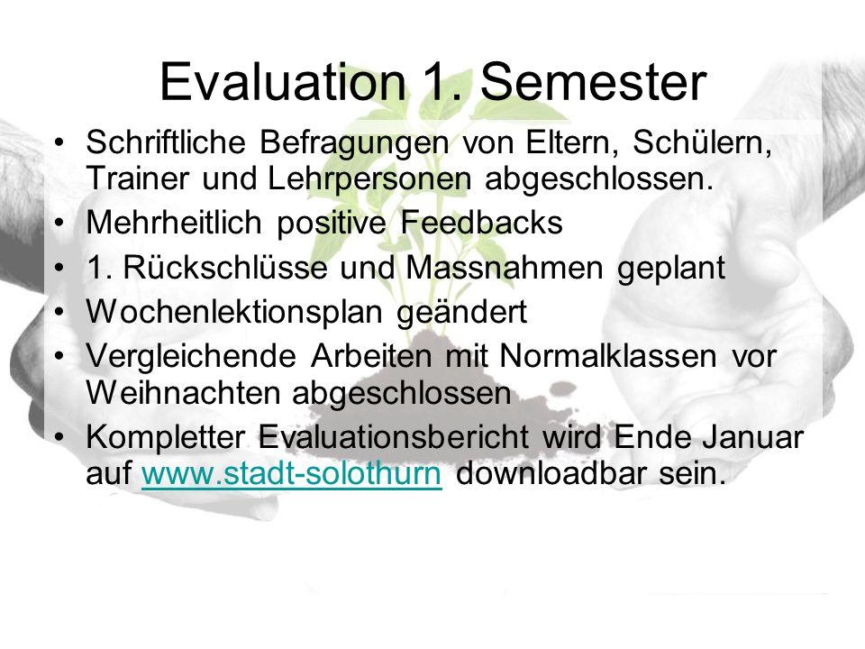 Evaluation 1.