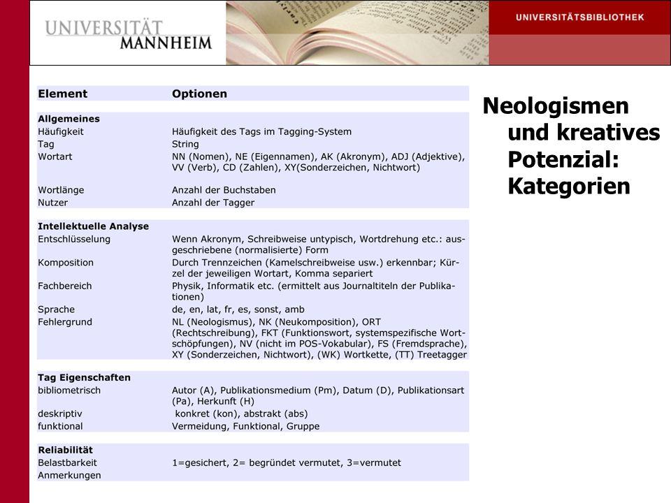 Neologismen und kreatives Potenzial: Kategorien
