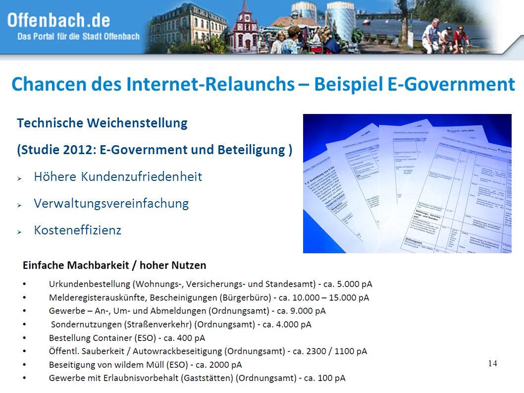 Chancen des Internet-Relaunchs – Beispiel E-Government Technische Weichenstellung (Studie 2012: E-Government und Beteiligung ) Höhere Kundenzufriedenh