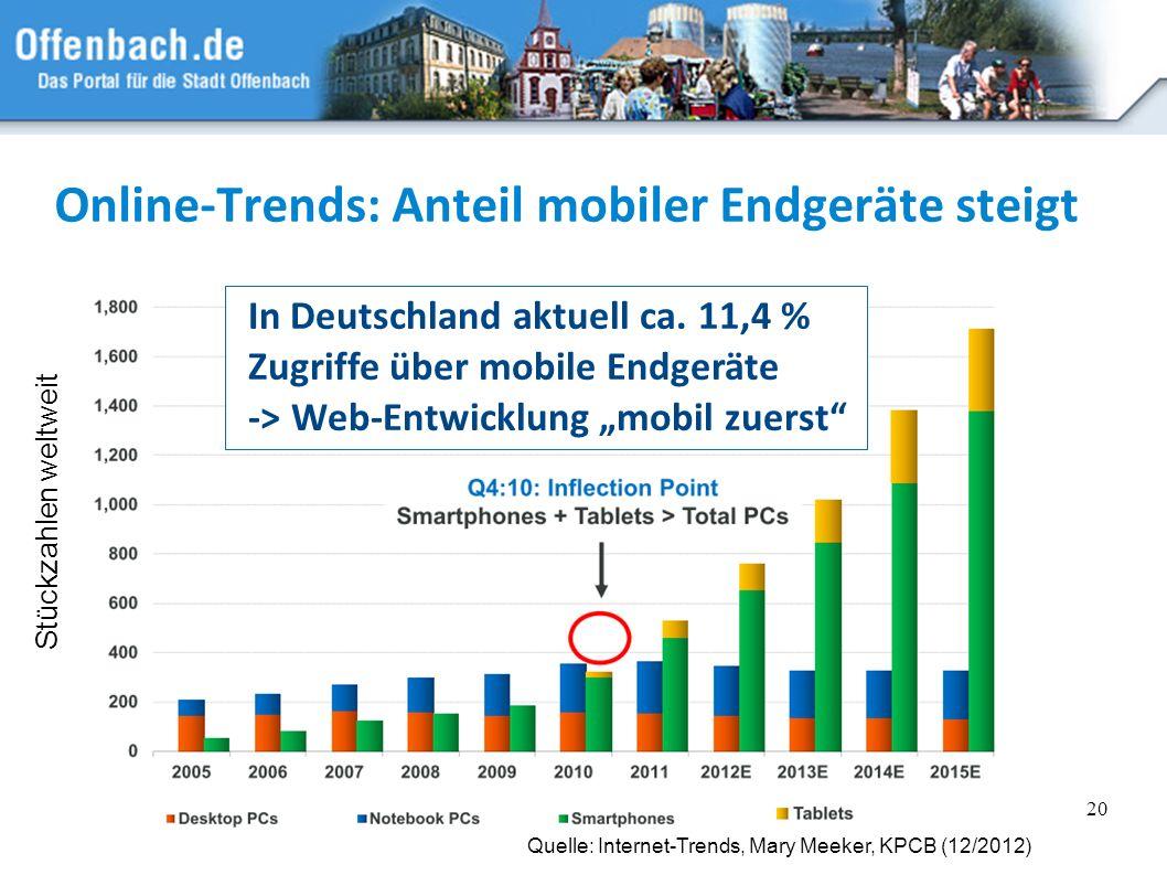 20 Online-Trends: Anteil mobiler Endgeräte steigt Stückzahlen weltweit Quelle: Internet-Trends, Mary Meeker, KPCB (12/2012) In Deutschland aktuell ca.