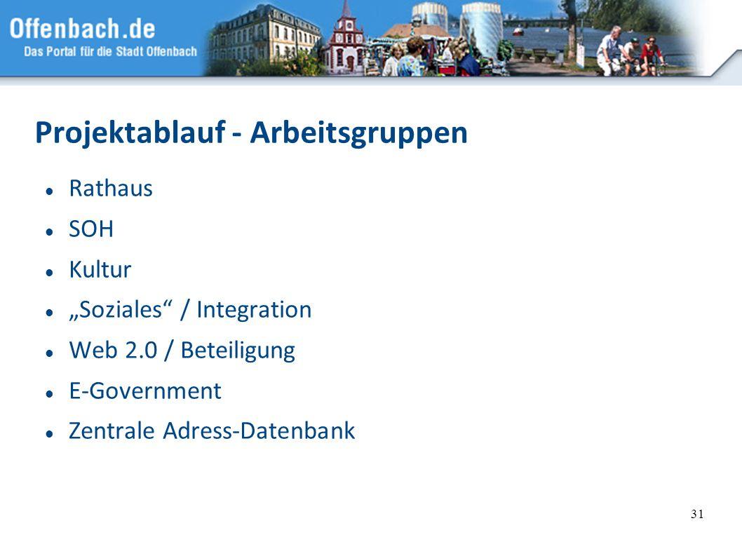 31 Projektablauf - Arbeitsgruppen Rathaus SOH Kultur Soziales / Integration Web 2.0 / Beteiligung E-Government Zentrale Adress-Datenbank