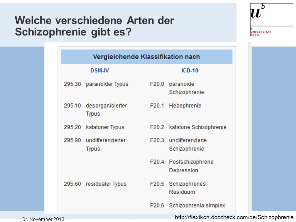 Welche verschiedene Arten der Schizophrenie gibt es? 04.November 2013 http://flexikon.doccheck.com/de/Schizophrenie