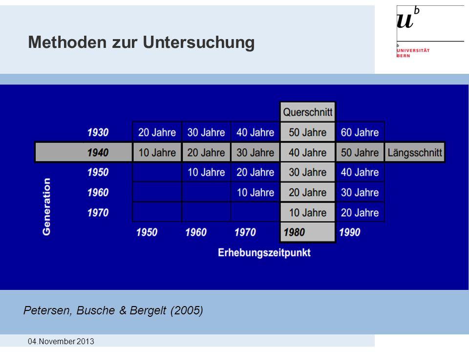 Methoden zur Untersuchung Petersen, Busche & Bergelt (2005) 04.November 2013