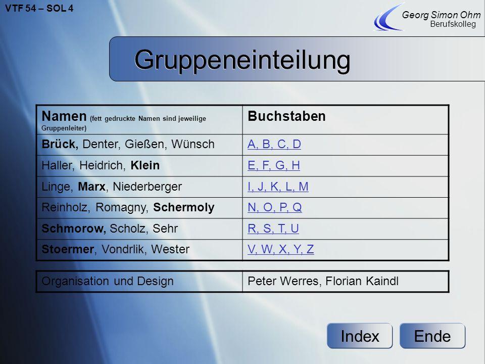 Gruppeneinteilung Gruppeneinteilung Namen (fett gedruckte Namen sind jeweilige Gruppenleiter) Buchstaben Brück, Denter, Gießen, WünschA, B, C, D Haller, Heidrich, KleinE, F, G, H Linge, Marx, NiederbergerI, J, K, L, M Reinholz, Romagny, SchermolyN, O, P, Q Schmorow, Scholz, SehrR, S, T, U Stoermer, Vondrlik, WesterV, W, X, Y, Z Organisation und DesignPeter Werres, Florian Kaindl EndeIndex Georg Simon Ohm Berufskolleg VTF 54 – SOL 4