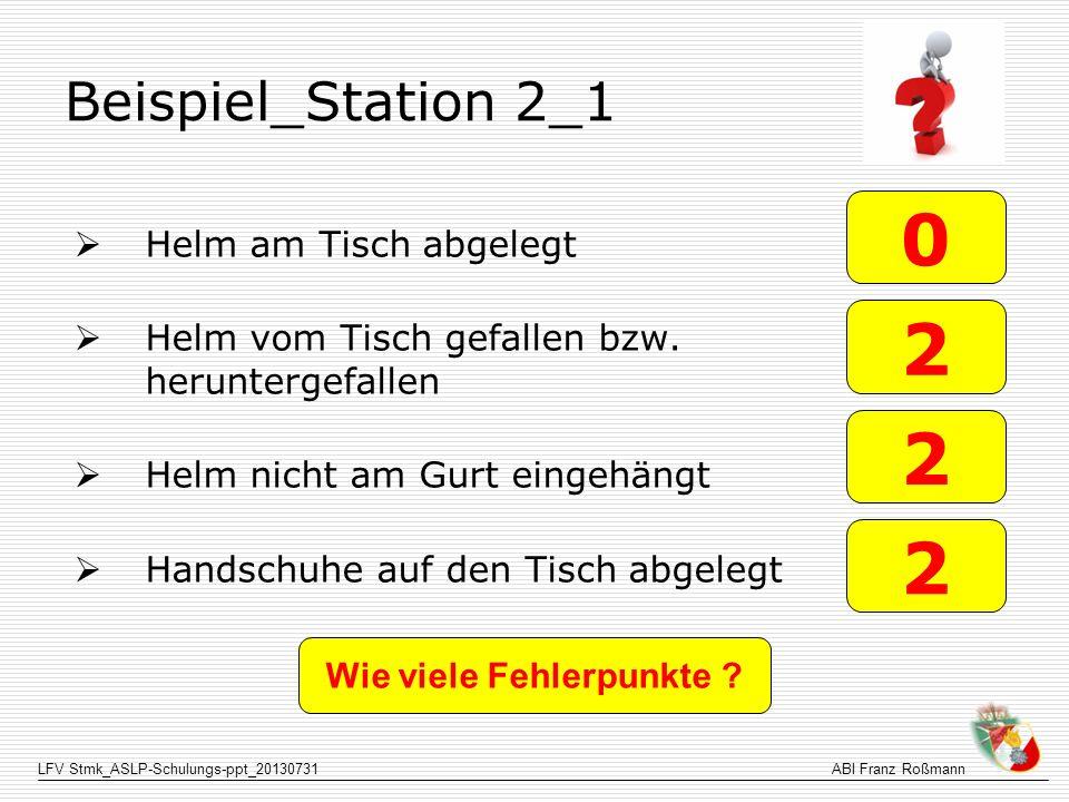 LFV Stmk_ASLP-Schulungs-ppt_20130731ABI Franz Roßmann Beispiel_Station 2_1 Helm am Tisch abgelegt Helm vom Tisch gefallen bzw. heruntergefallen Helm n