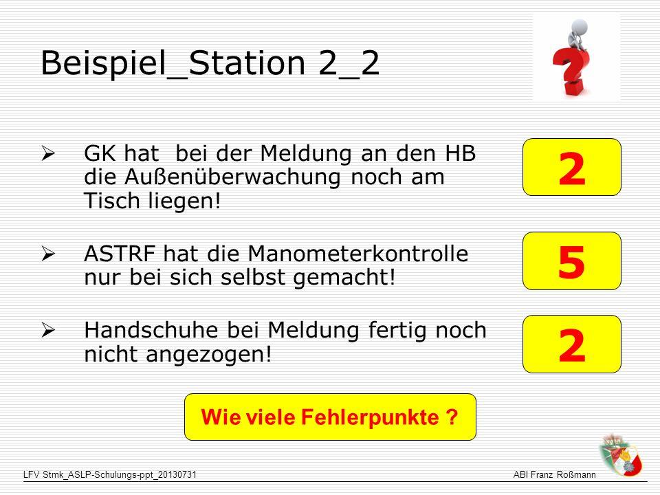 LFV Stmk_ASLP-Schulungs-ppt_20130731ABI Franz Roßmann Beispiel_Station 2_2 GK hat bei der Meldung an den HB die Außenüberwachung noch am Tisch liegen!