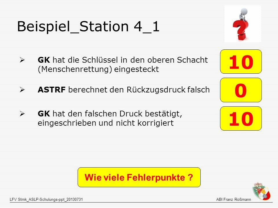 LFV Stmk_ASLP-Schulungs-ppt_20130731ABI Franz Roßmann Beispiel_Station 4_1 GK hat die Schlüssel in den oberen Schacht (Menschenrettung) eingesteckt AS