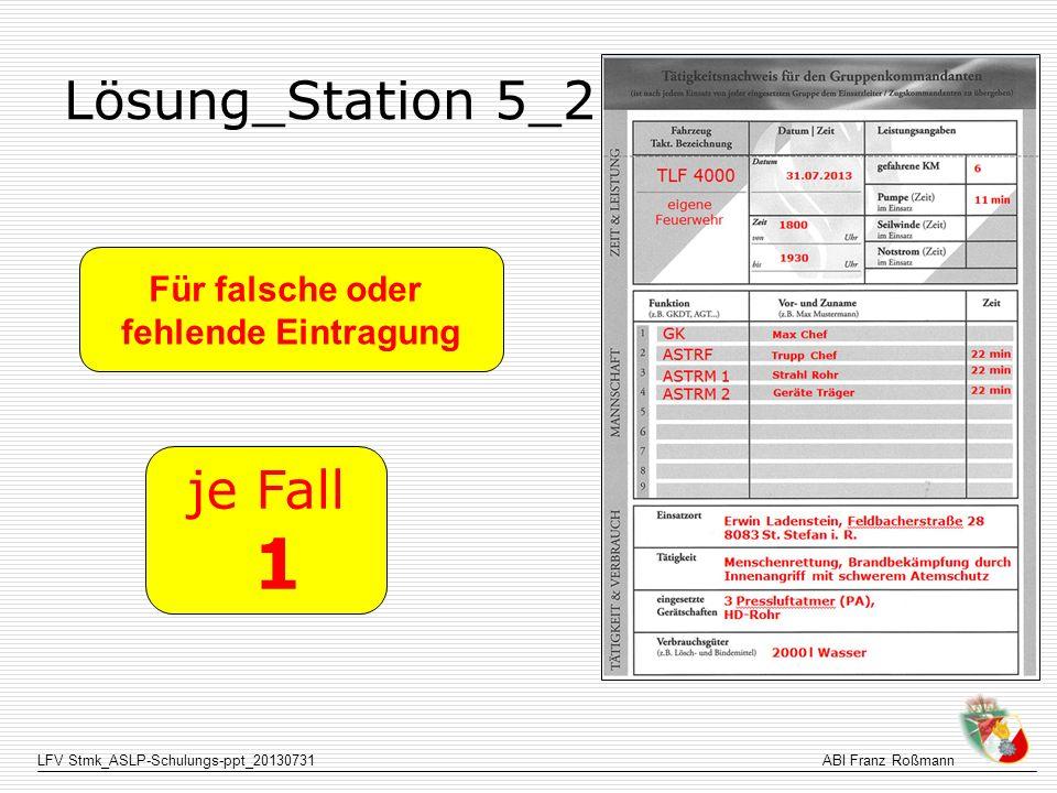 LFV Stmk_ASLP-Schulungs-ppt_20130731ABI Franz Roßmann Lösung_Station 5_2 je Fall 1 Für falsche oder fehlende Eintragung