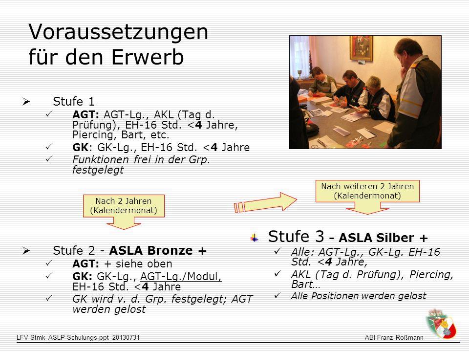 LFV Stmk_ASLP-Schulungs-ppt_20130731ABI Franz Roßmann Voraussetzungen für den Erwerb Stufe 1 AGT: AGT-Lg., AKL (Tag d. Prüfung), EH-16 Std. <4 Jahre,
