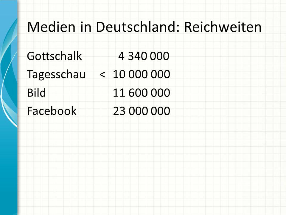 Medien in Deutschland: Reichweiten Gottschalk 4 340 000 Tagesschau <10 000 000 Bild11 600 000 Facebook 23 000 000