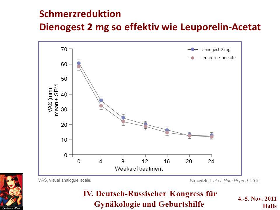 IV. Deutsch-Russischer Kongress für Gynäkologie und Geburtshilfe 4.-5. Nov. 2011 Halis 11 Schmerzreduktion Dienogest 2 mg so effektiv wie Leuporelin-A