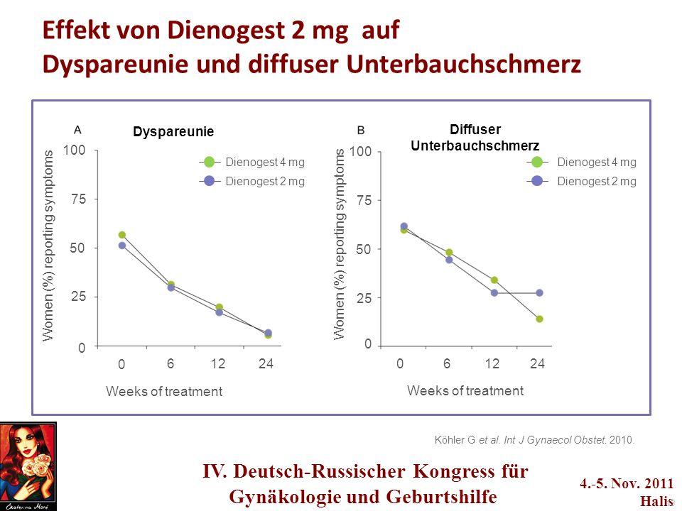 IV. Deutsch-Russischer Kongress für Gynäkologie und Geburtshilfe 4.-5. Nov. 2011 Halis 13 Köhler G et al. Int J Gynaecol Obstet. 2010. Weeks of treatm