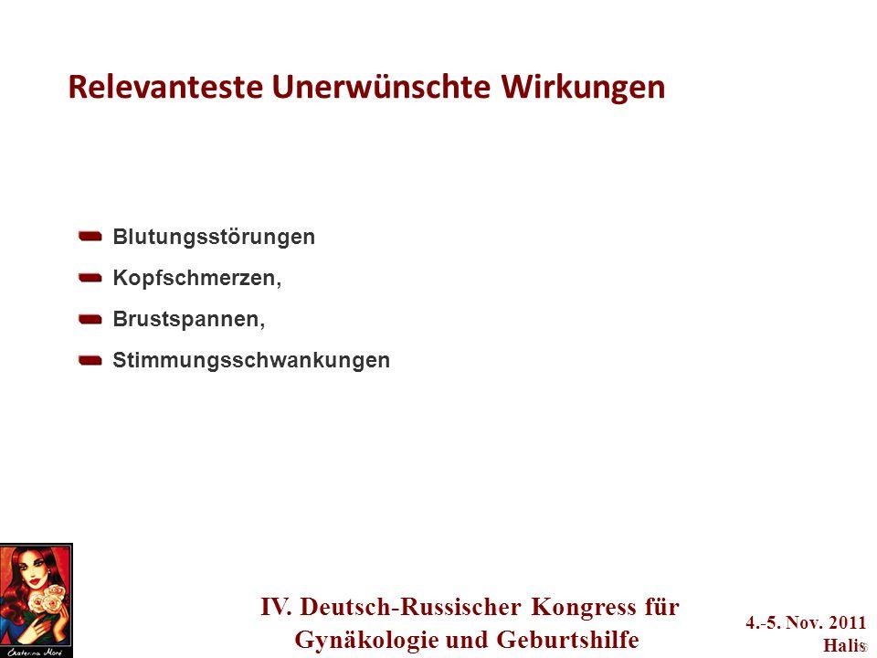 IV. Deutsch-Russischer Kongress für Gynäkologie und Geburtshilfe 4.-5. Nov. 2011 Halis 16 Blutungsstörungen Kopfschmerzen, Brustspannen, Stimmungsschw