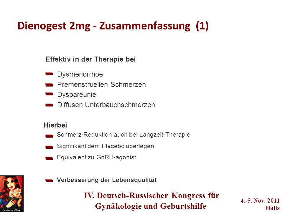 IV. Deutsch-Russischer Kongress für Gynäkologie und Geburtshilfe 4.-5. Nov. 2011 Halis 23 Dienogest 2mg - Zusammenfassung (1) Effektiv in der Therapie