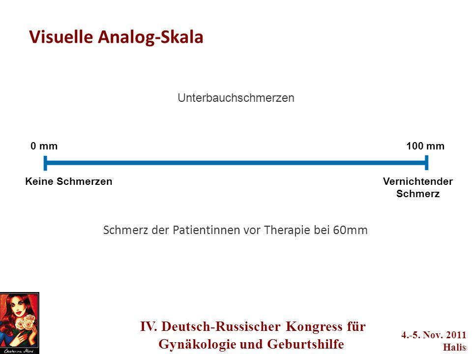 IV. Deutsch-Russischer Kongress für Gynäkologie und Geburtshilfe 4.-5. Nov. 2011 Halis 28 Visuelle Analog-Skala Unterbauchschmerzen Schmerz der Patien
