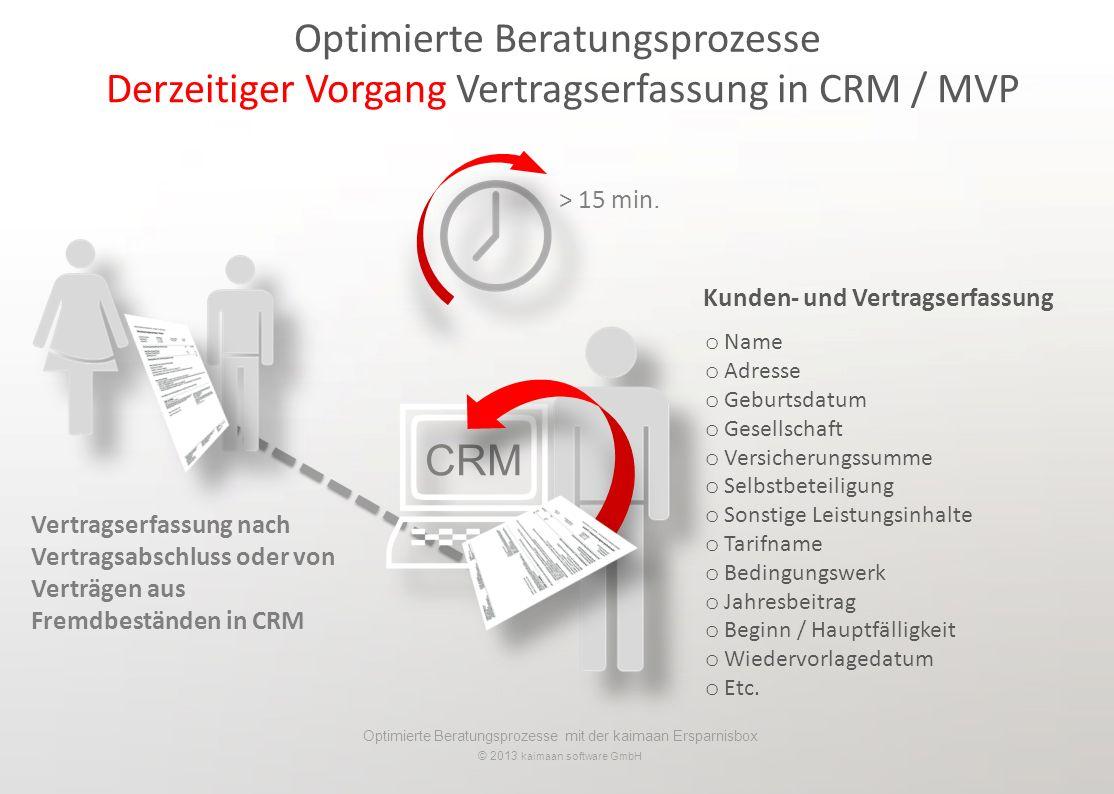 Optimierte Beratungsprozesse mit der kaimaan Ersparnisbox © 2013 kaimaan software GmbH CRM Vertragserfassung nach Vertragsabschluss oder von Verträgen aus Fremdbeständen in CRM Kunden- und Vertragserfassung > 15 min.