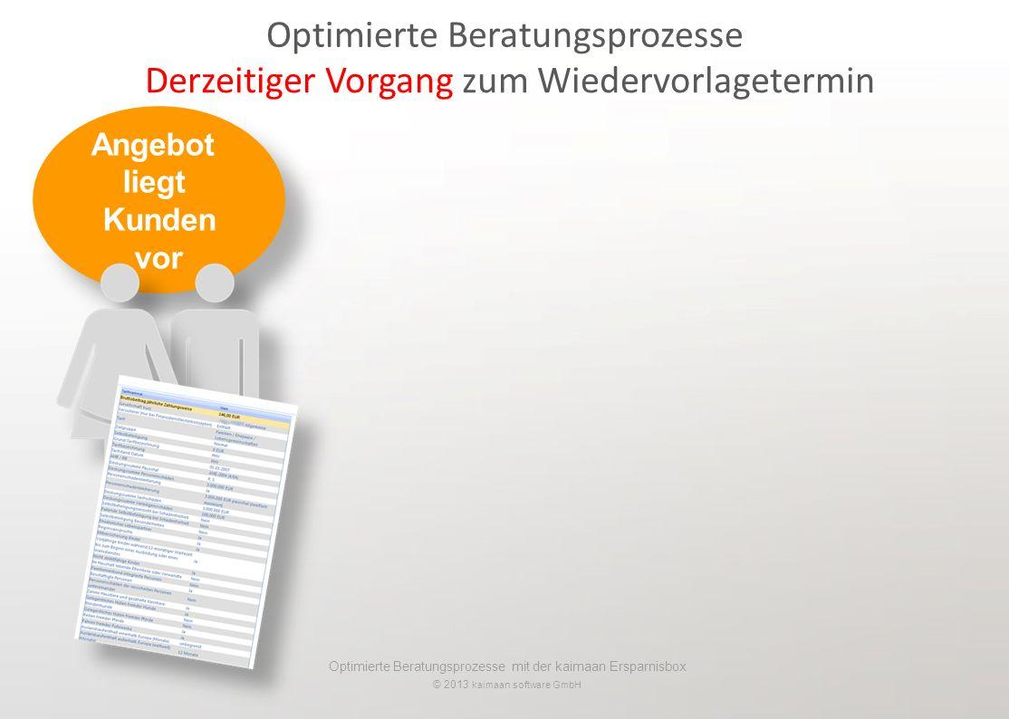 Optimierte Beratungsprozesse mit der kaimaan Ersparnisbox © 2013 kaimaan software GmbH Derzeitiger Vorgang zum Wiedervorlagetermin Optimierte Beratungsprozesse Angebot liegt Kunden vor Angebot liegt Kunden vor