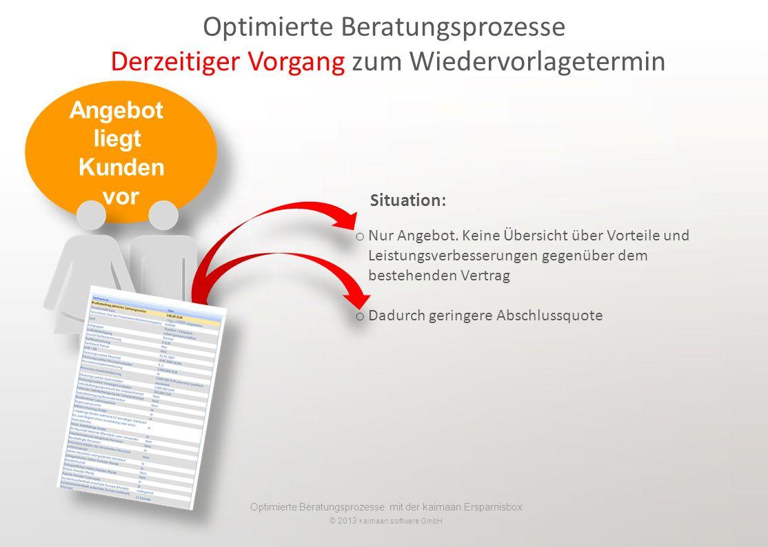 Optimierte Beratungsprozesse mit der kaimaan Ersparnisbox © 2013 kaimaan software GmbH Derzeitiger Vorgang zum Wiedervorlagetermin Optimierte Beratung