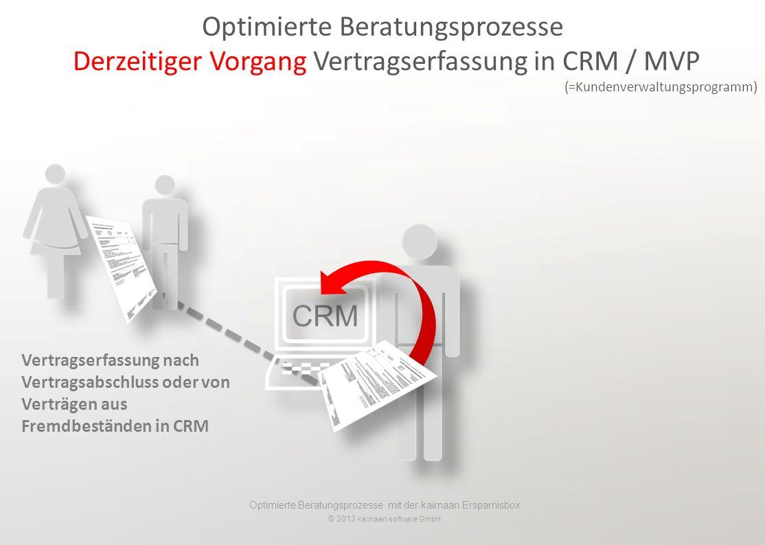 Optimierte Beratungsprozesse mit der kaimaan Ersparnisbox © 2013 kaimaan software GmbH CRM Vertragserfassung nach Vertragsabschluss oder von Verträgen aus Fremdbeständen in CRM Derzeitiger Vorgang Vertragserfassung in CRM / MVP (=Kundenverwaltungsprogramm) Optimierte Beratungsprozesse