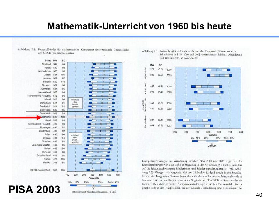 40 Mathematik-Unterricht von 1960 bis heute PISA 2003