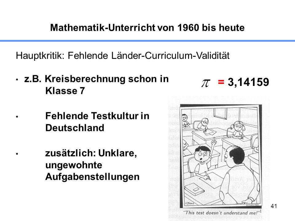 41 Mathematik-Unterricht von 1960 bis heute z.B. Kreisberechnung schon in Klasse 7 Hauptkritik: Fehlende Länder-Curriculum-Validität = 3,14159 zusätzl