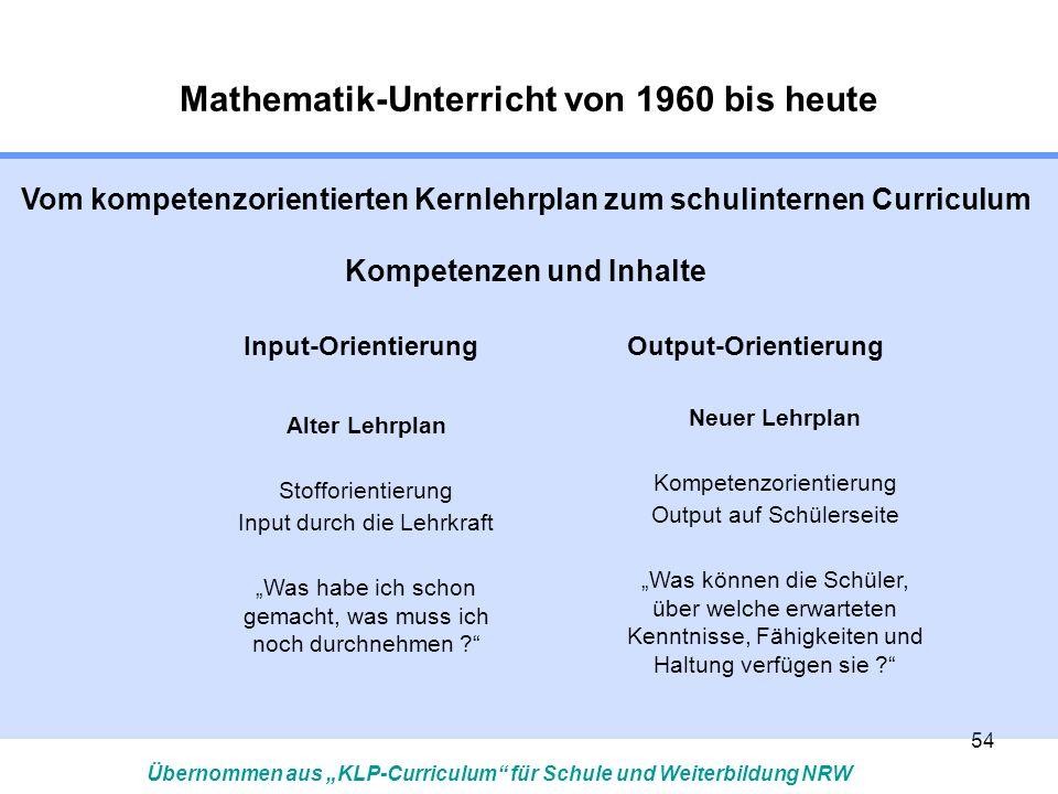 54 Vom kompetenzorientierten Kernlehrplan zum schulinternen Curriculum Kompetenzen und Inhalte Input-OrientierungOutput-Orientierung Alter Lehrplan St