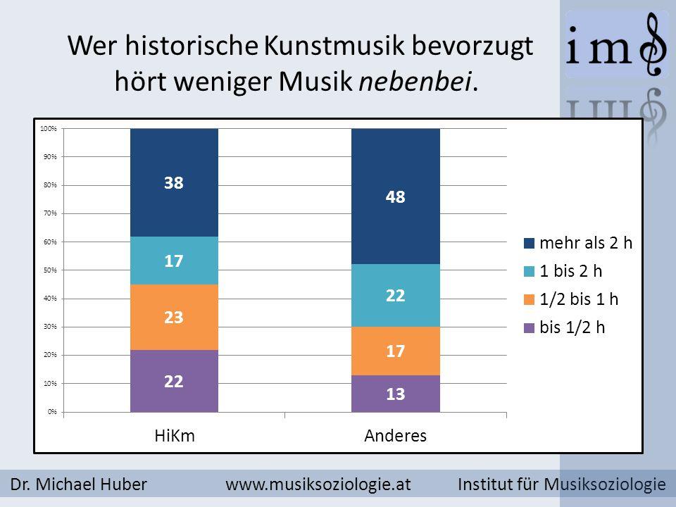 Wer historische Kunstmusik bevorzugt hört weniger Musik nebenbei. Dr. Michael Huber www.musiksoziologie.at Institut für Musiksoziologie