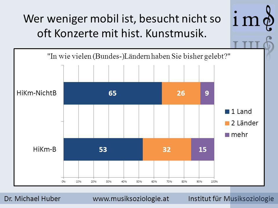Wer weniger mobil ist, besucht nicht so oft Konzerte mit hist. Kunstmusik. Dr. Michael Huber www.musiksoziologie.at Institut für Musiksoziologie