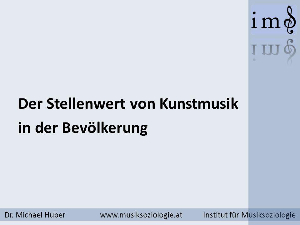 Dr. Michael Huber www.musiksoziologie.at Institut für Musiksoziologie Der Stellenwert von Kunstmusik in der Bevölkerung