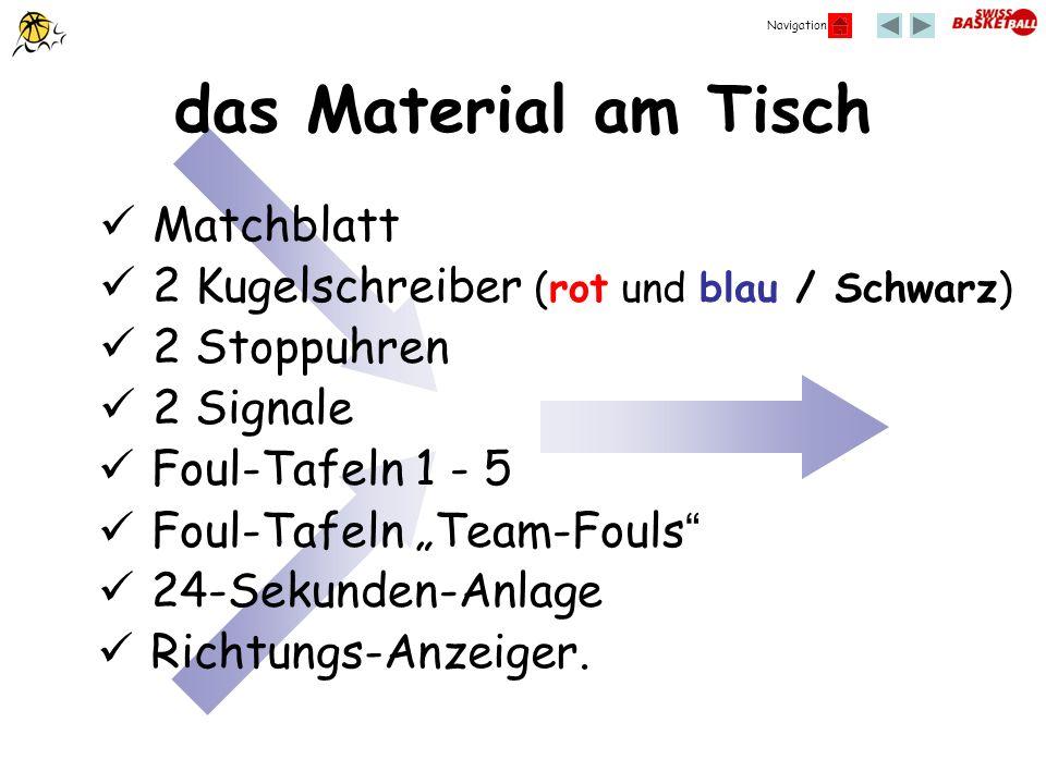 Navigation das Material am Tisch 2 Signale 2 Kugelschreiber (rot und blau / Schwarz) 2 Stoppuhren Matchblatt Foul-Tafeln 1 - 5 Foul-Tafeln Team-Fouls
