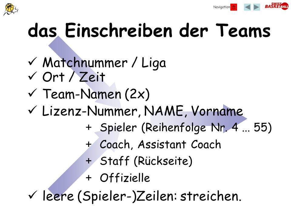 Navigation das Einschreiben der Teams Lizenz-Nummer, NAME, Vorname Ort / Zeit Team-Namen (2x) Matchnummer / Liga + Spieler (Reihenfolge Nr. 4... 55) +