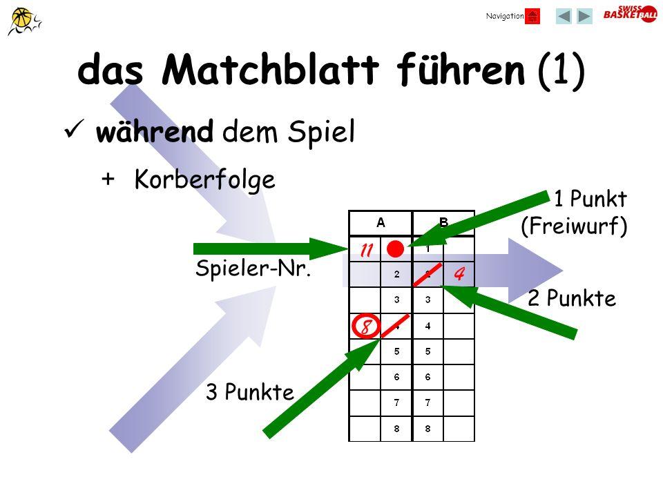 Navigation das Matchblatt führen (1) + Korberfolge während dem Spiel Spieler-Nr. 1 Punkt (Freiwurf) 11 4 2 Punkte 8 3 Punkte