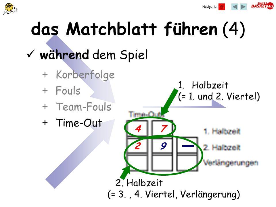 Navigation das Matchblatt führen (4) + Fouls + Time-Out + Korberfolge + Team-Fouls während dem Spiel 47 1.Halbzeit (= 1. und 2. Viertel) 29 2. Halbzei