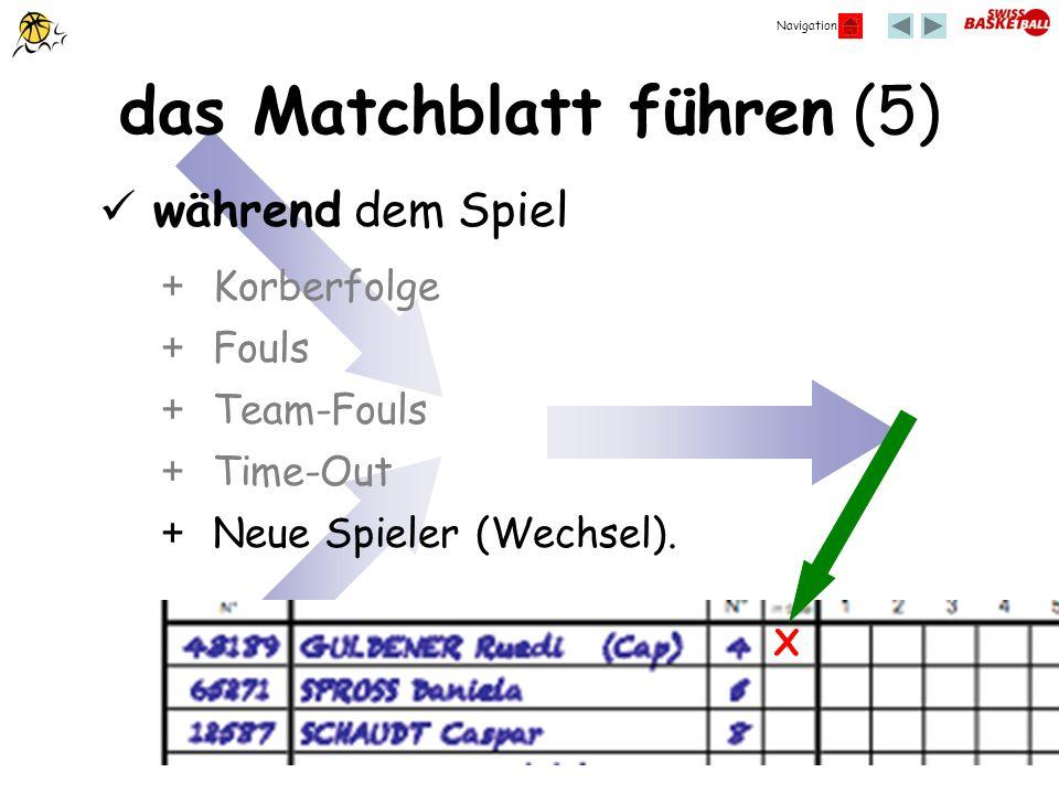 Navigation das Matchblatt führen (5) + Neue Spieler (Wechsel). + Fouls + Time-Out + Korberfolge + Team-Fouls während dem Spiel X