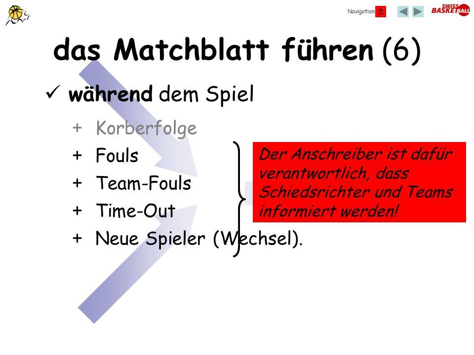 Navigation das Matchblatt führen (6) + Neue Spieler (Wechsel). + Fouls + Time-Out + Korberfolge + Team-Fouls während dem Spiel Der Anschreiber ist daf