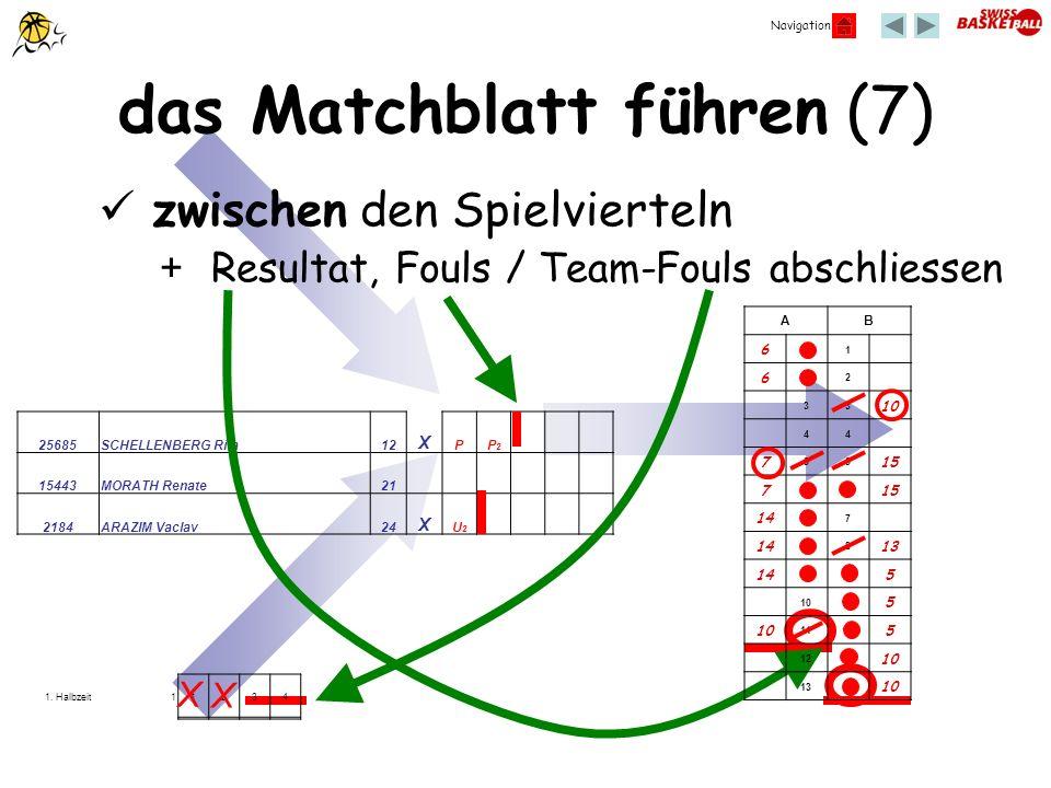 Navigation 25685SCHELLENBERG Rita12 X PP2P2 15443MORATH Renate 21 2184ARAZIM Vaclav 24 X U2U2 das Matchblatt führen (7) + Resultat, Fouls / Team-Fouls