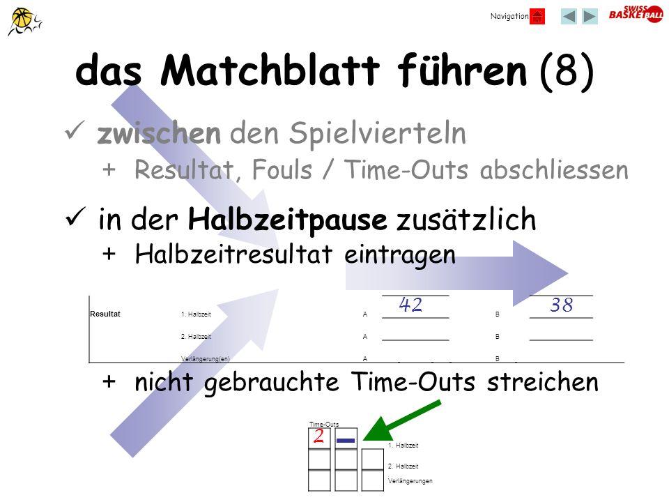 Navigation Time-Outs 1. Halbzeit 2. Halbzeit Verlängerungen Resultat 1. HalbzeitA B 2. HalbzeitA B Verlängerung(en) A B das Matchblatt führen (8) + Re