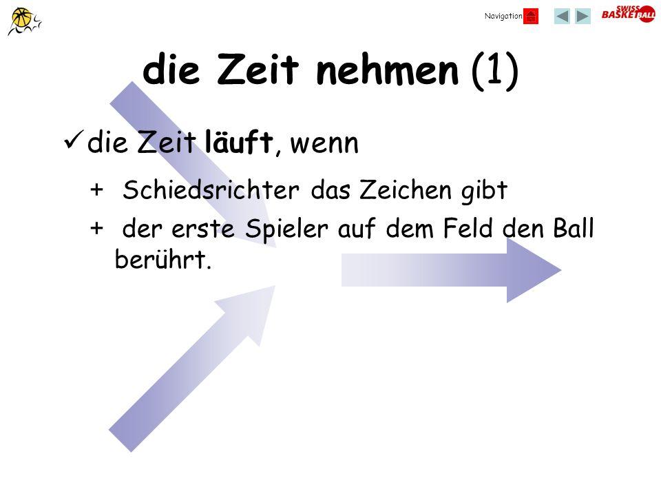 Navigation die Zeit nehmen (1) die Zeit läuft, wenn + Schiedsrichter das Zeichen gibt + der erste Spieler auf dem Feld den Ball berührt.