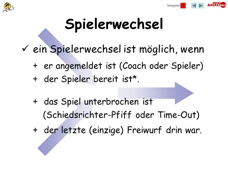 Navigation Spielerwechsel ein Spielerwechsel ist möglich, wenn + er angemeldet ist (Coach oder Spieler) + der Spieler bereit ist*. + das Spiel unterbr