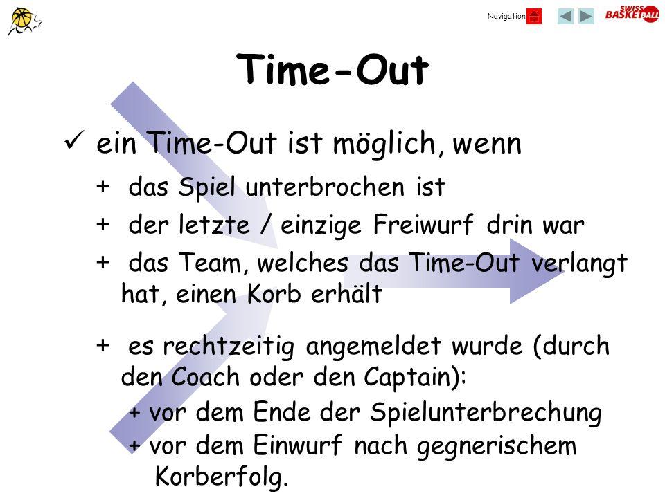 Navigation Time-Out ein Time-Out ist möglich, wenn + es rechtzeitig angemeldet wurde (durch den Coach oder den Captain): + das Spiel unterbrochen ist