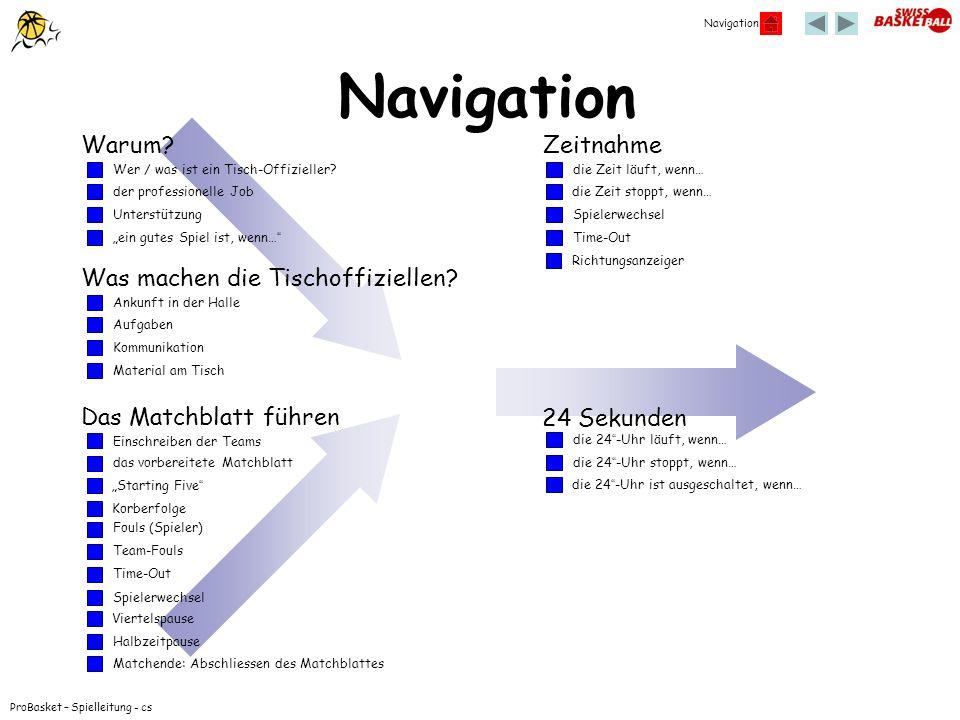 Navigation ProBasket – Spielleitung - cs Warum? Wer / was ist ein Tisch-Offizieller? der professionelle Job Unterstützung ein gutes Spiel ist, wenn… W